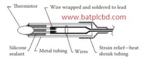 Internal-structure-of-a-bead-type-thermistor